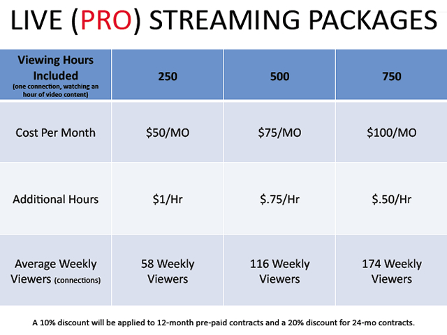TruthCasting Pro Streaming Pricing